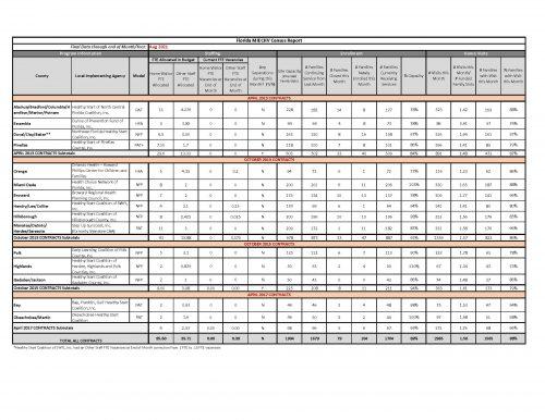 CDQR Summary Aug 2021