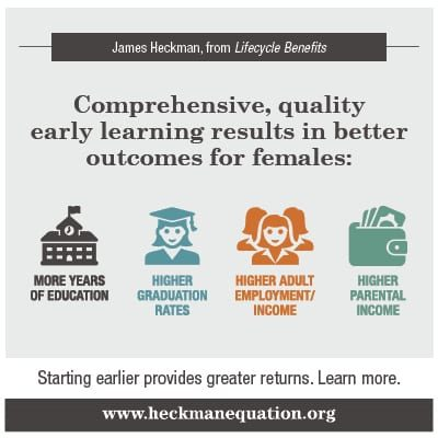 Heckman_GenderDifferences